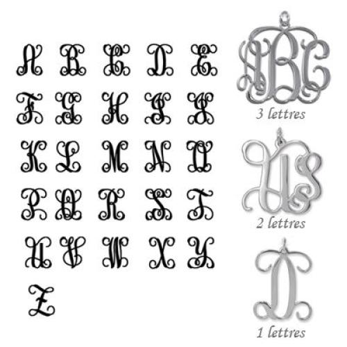 Style d'écriture pour le bracelet initiale